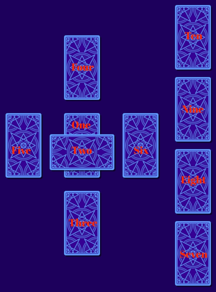 Celtic Cross Cards Numbered
